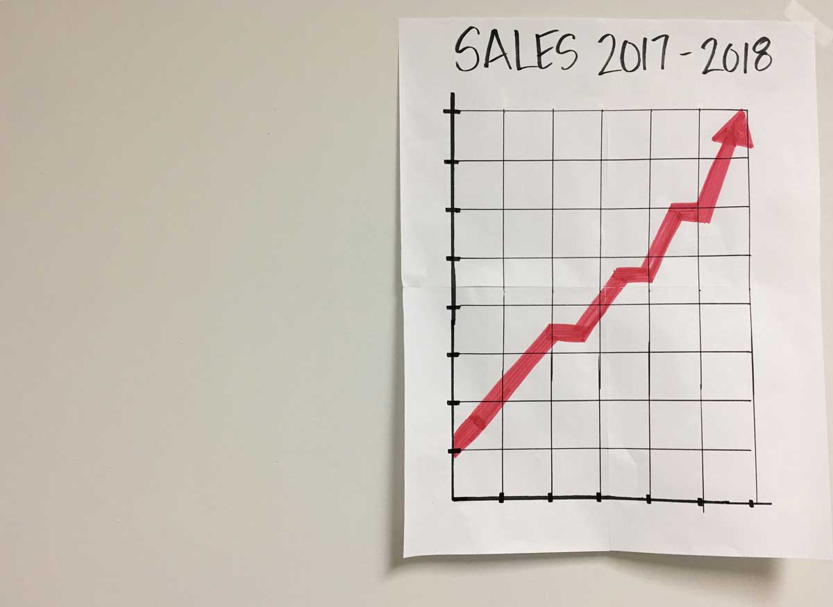 sales rankings